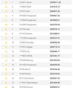 minden az olimp kereskedelem bináris opcióiról hogyan lehet pénzt keresni 500-zal