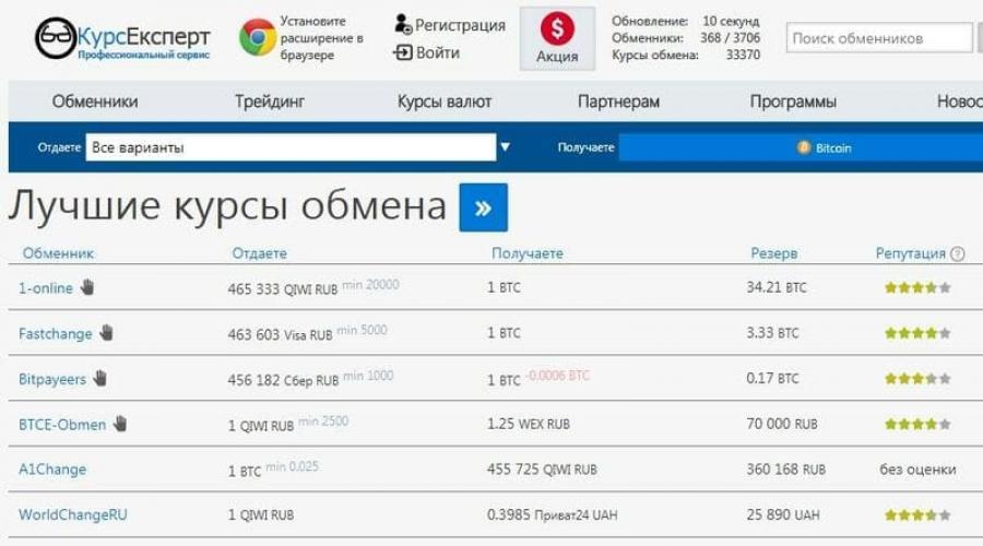 pénzt keresni az internetes tőzsdén csak valós)