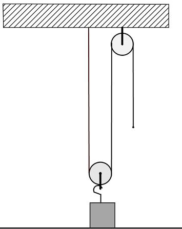 stratégia lapos bináris opció mi az érintés a bináris opciókban