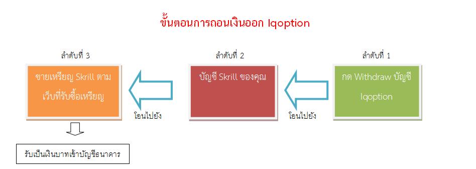 ügyfélbank nettó bináris opciók áttekintése