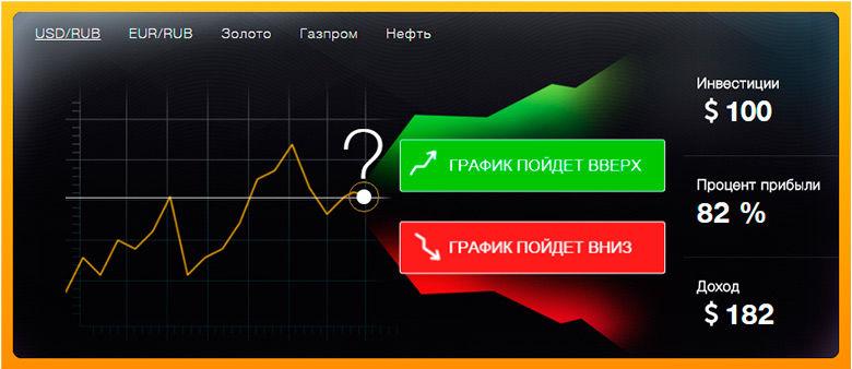 60 másodperces kereskedési lehetőségek egy opcióval)