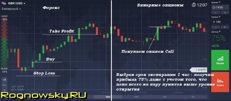 bináris opciós mutatók a kereskedésbe való belépéshez)