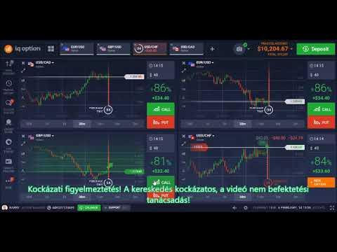 bináris opciók videó áttekintése