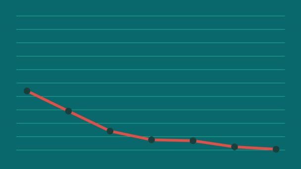 trend vonal koncepció)