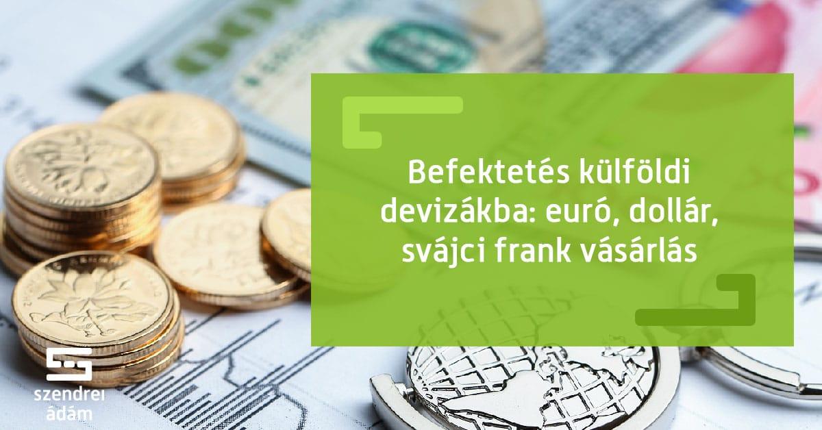 dollár opció vásárlása)