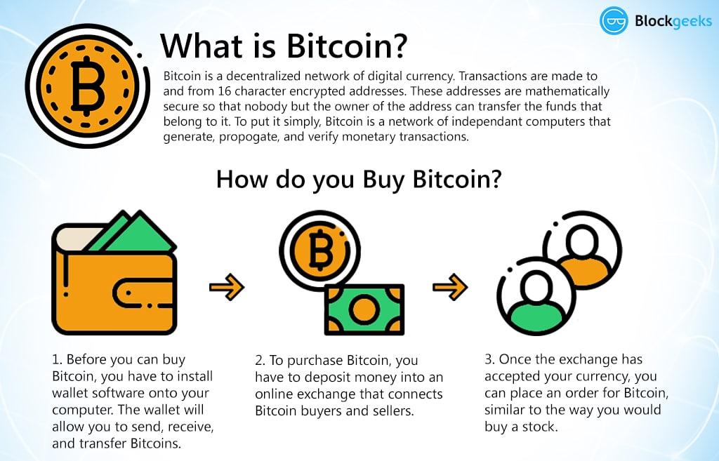 bitcoin január)