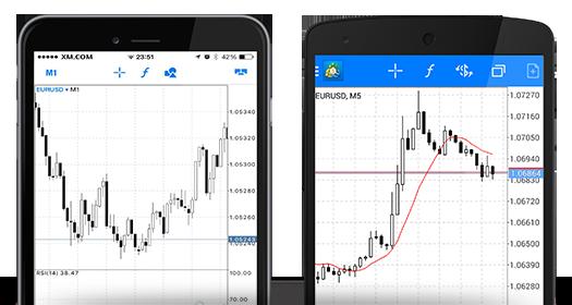 btc ingyenes bot megbízható webhely, ahol pénzt keres