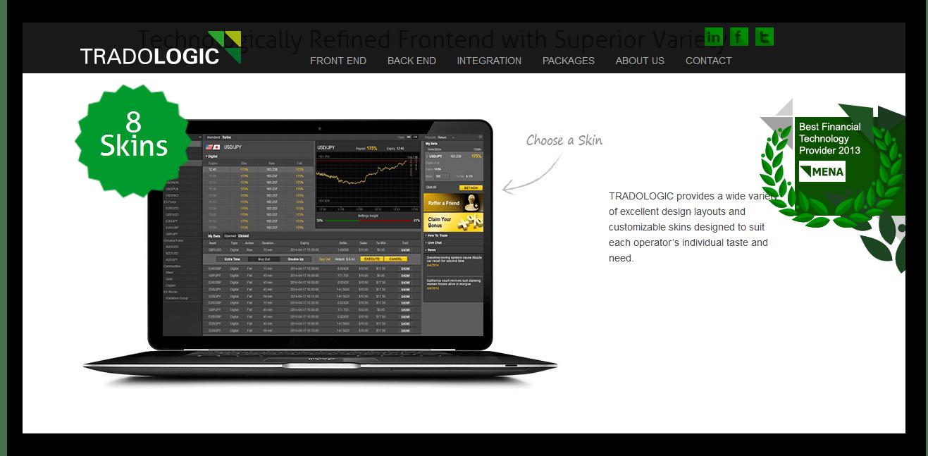 kereskedési platform bináris opciókhoz