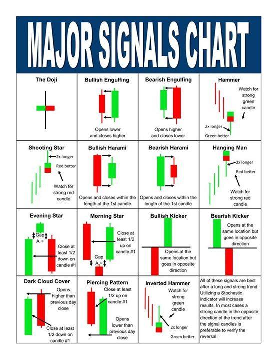 A piac fejlődésének mintáinak és trendeinek elemzése. Piaci trendek Piaci trendek