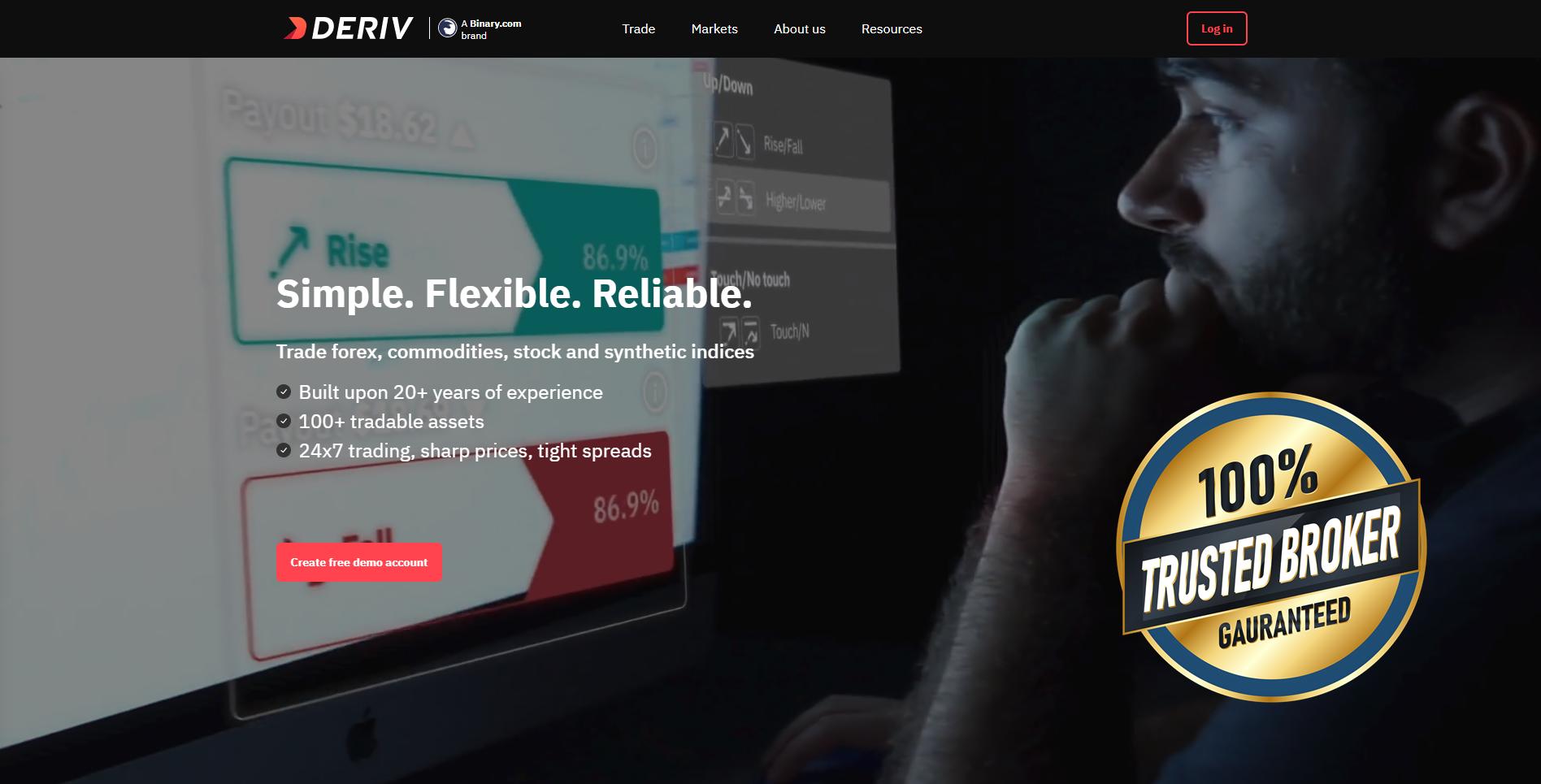 kereskedés videóval bináris opciókat kereshet