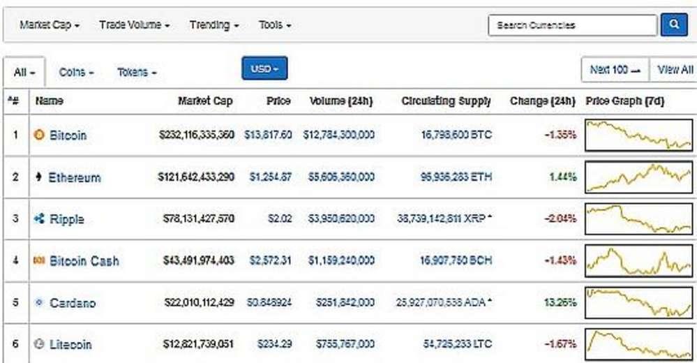 kereset a bitcoinok valós véleményein