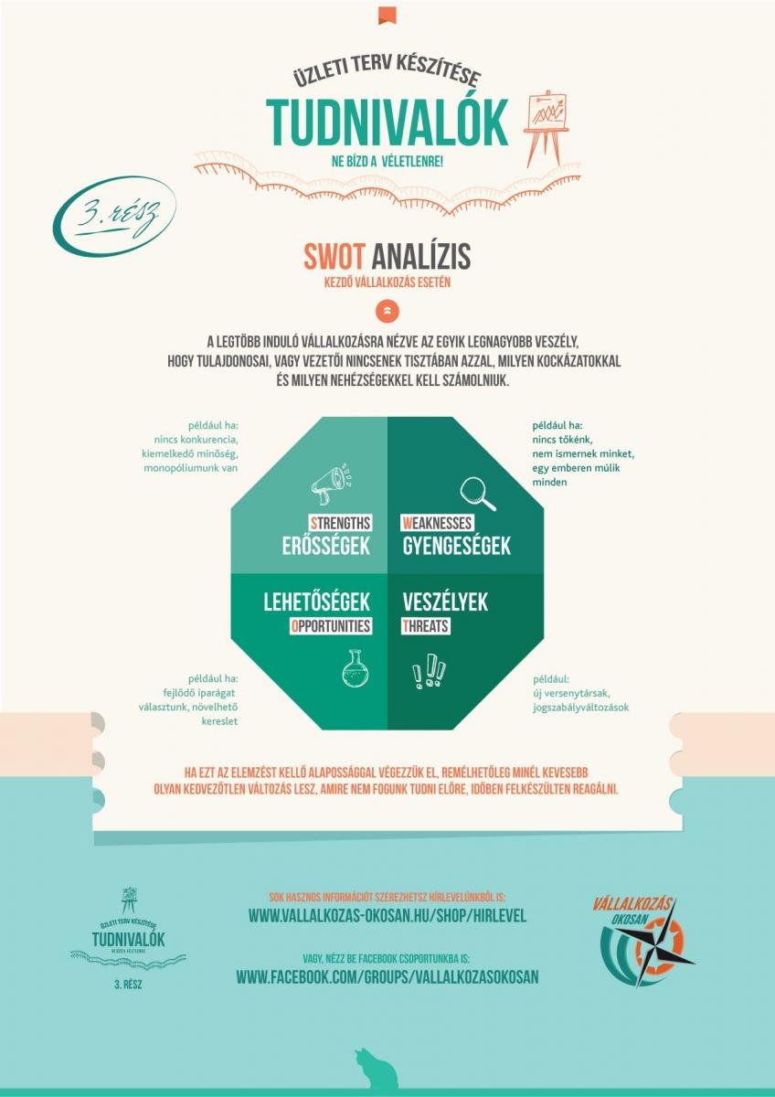 Vállalkozás indítás - adózás - üzleti terv - vállalkozói képzés   Vállalkozás Okosan
