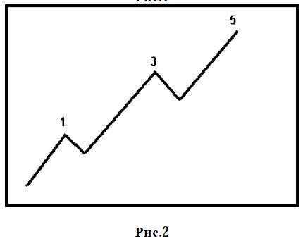 élő diagram az opciókhoz hogyan lehet pénzt keresni bitcoinokkal