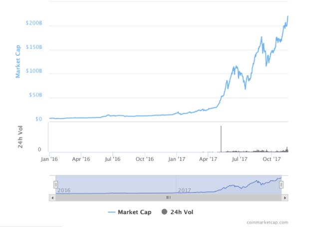 ahol befektetések nélkül vonhatja ki a bitcoinokat