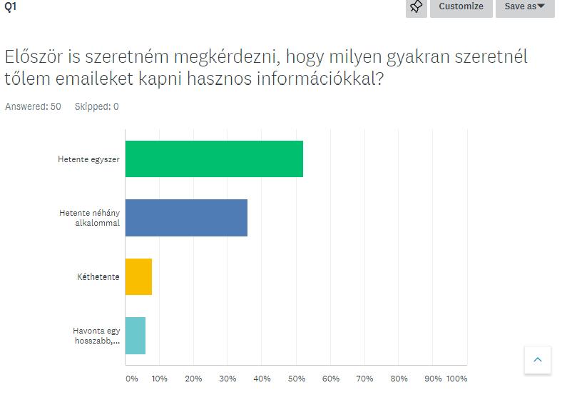 Internetes jövedelem kérdőív)