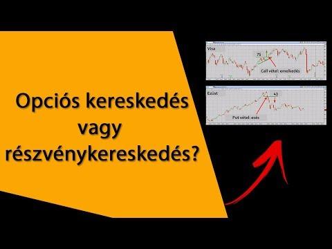 az opciós kereskedés valósága)