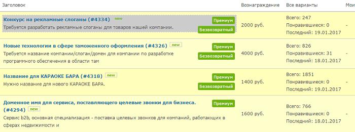 olyan webhelyek, ahol gyorsan lehet pénzt keresni