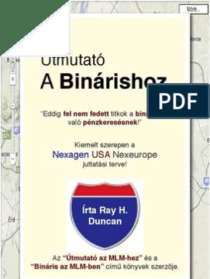 nyiss bináris opciókat a városodban)