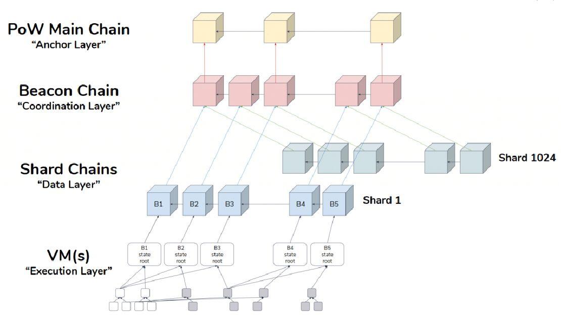 hogyan lehet platformot létrehozni a kereskedési nézethez a bináris opciós ügyletek statisztikája