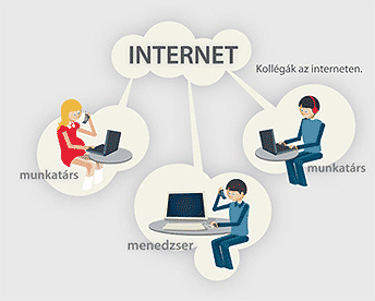 jövedelemtermelő az interneten