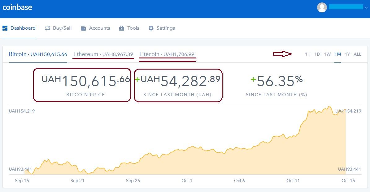 a bitcoin árfolyamának különbségéből származó jövedelem)