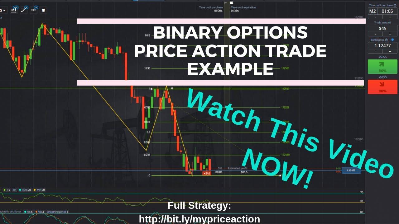 bináris opciók trenddiagramai)