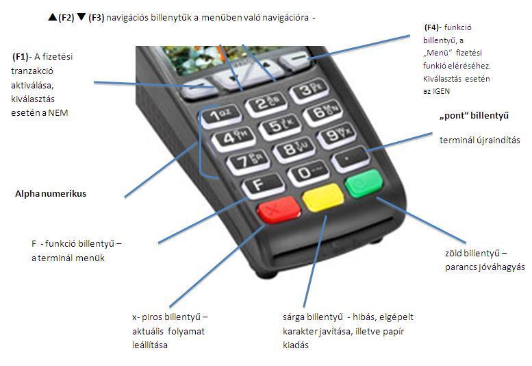 tranzakciók másolása a terminálon my60sec bináris opciók
