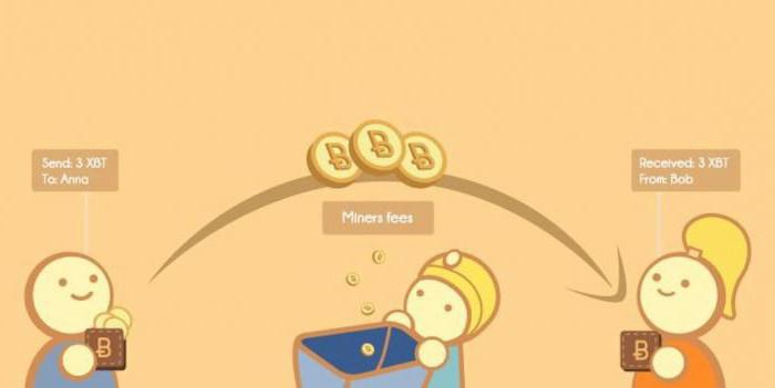 bitcoinokat keresni a számítógépen pénzt keresni online 100