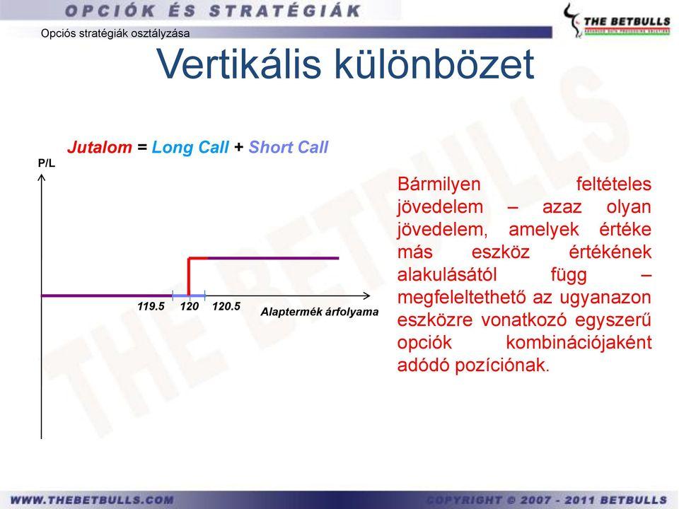 opció delta számítási példa könnyű internetes bevétel