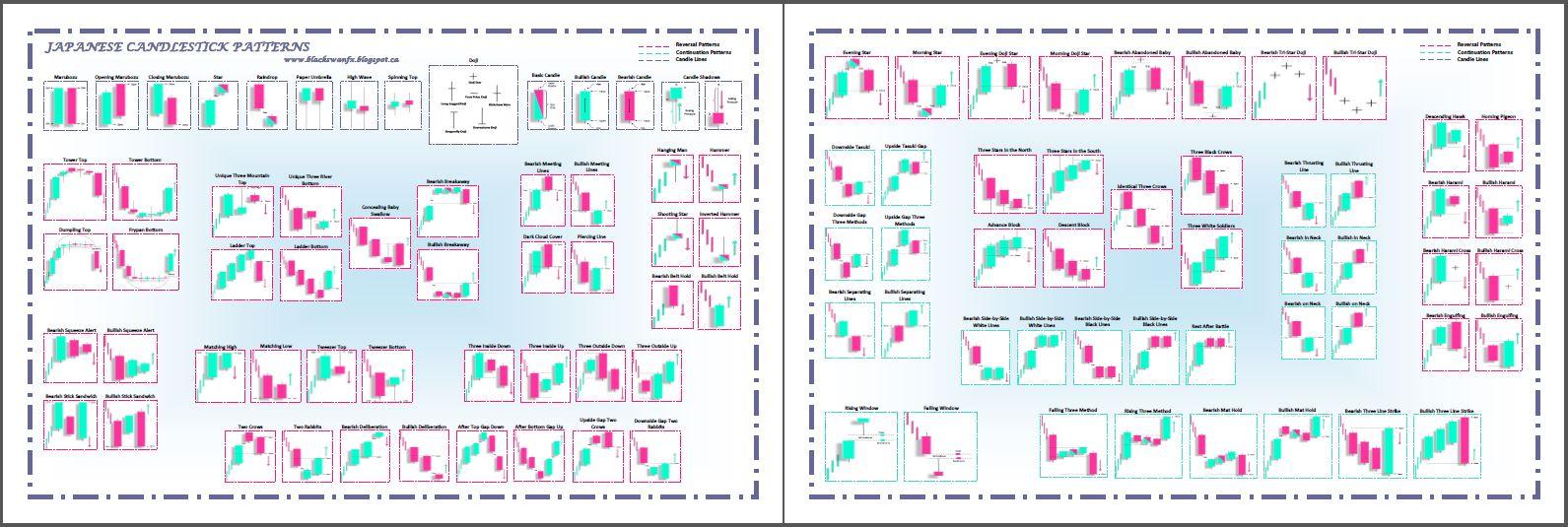 bináris opciók bónuszok listája