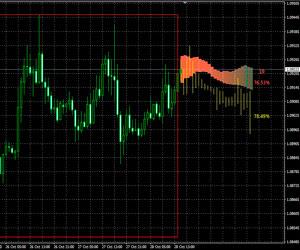 Indikátorok használata bináris opciók kereskedelméhez. Pontos tárcsa jelzők a bináris opciókhoz