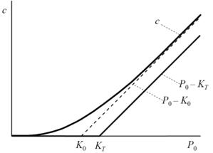Az opciós likviditás fontossága - Opciós Tőzsdei Kereskedés