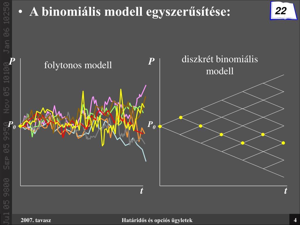 az opciók binomiális modellje az