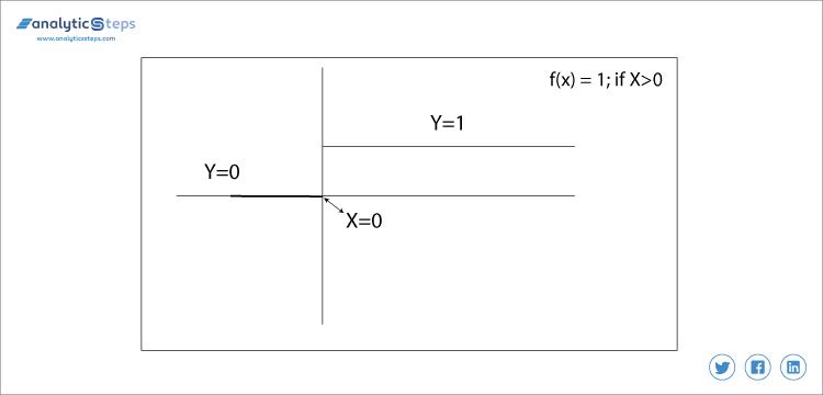 nfnty a bináris opciókhoz mi az opciómechanizmus lényege