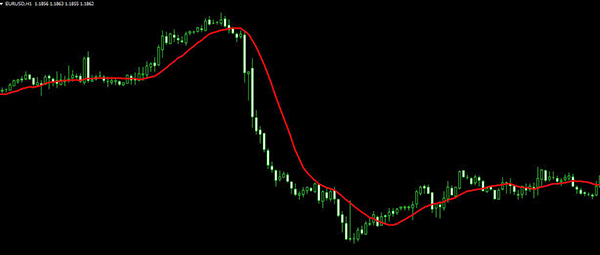 A legnépszerűbb bináris opciók brókerei - Bináris opciók kereskedési alapjai