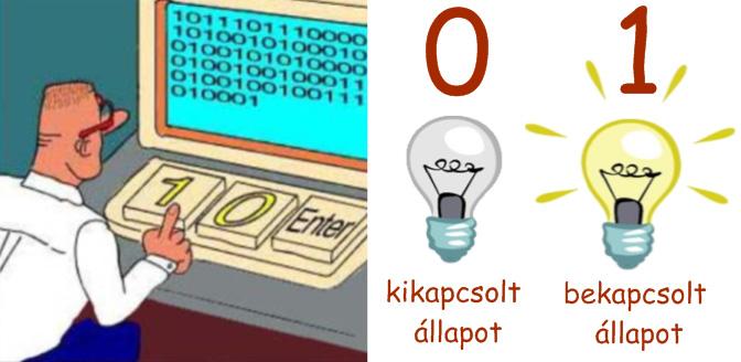 bináris jelek a mobilhoz)
