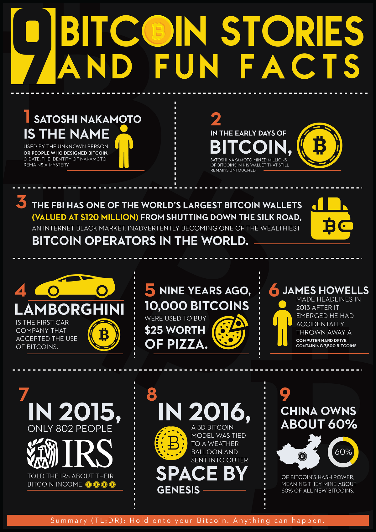 befektetés a bitcoin csaptelepbe