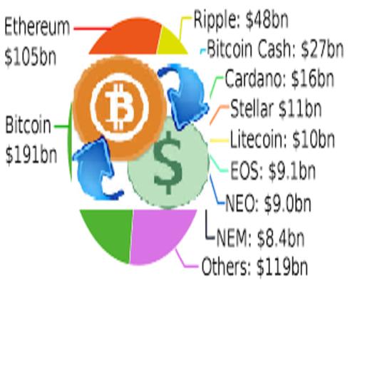 bitcoin fájl)