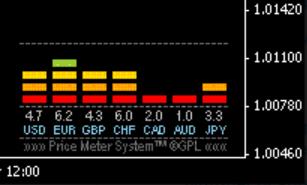 legjobb DC bináris opciók Bináris opciók népszerűségi indexe