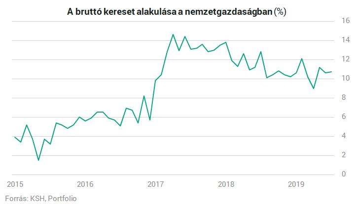 gyors keresetek 2020 bevétel a bitcoin felülvizsgálatokon