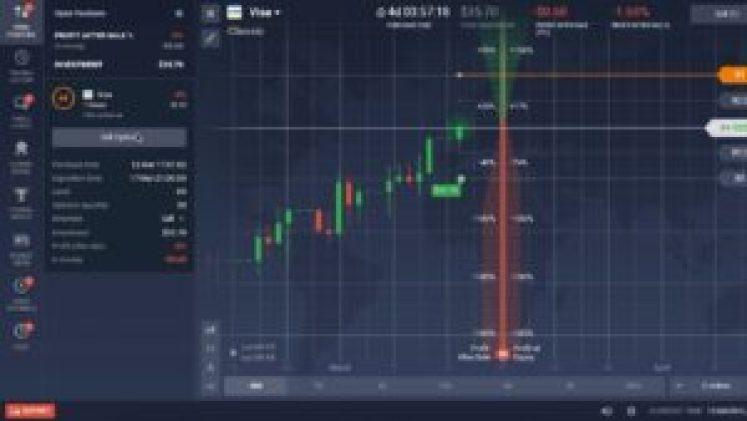 Bináris Opció Vélemények - Átverés vagy lehetőség? ITT A LÉNYEG! - Admiral Markets