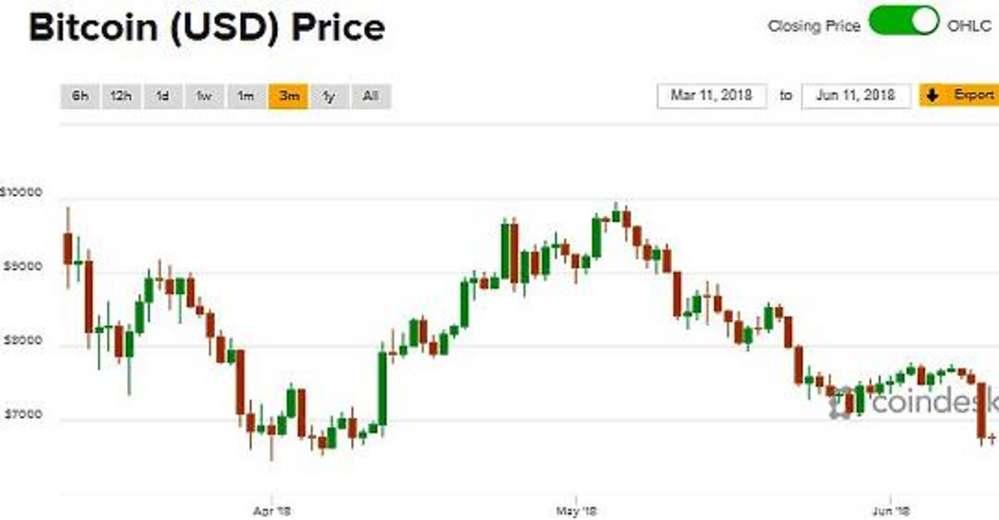 A Bitcoin szívatja meg a világ második legnagyobb gazdaságát?