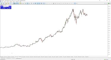 Opciós mutatók a részvénykereskedők részére - Opciós Tőzsdei Kereskedés