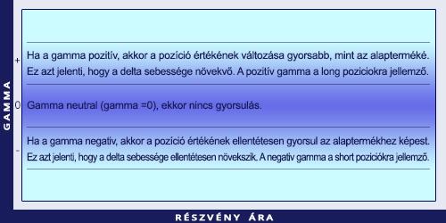 görög opciók csak)