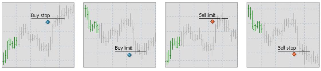 bináris opciós kereskedő kereskedési terve)