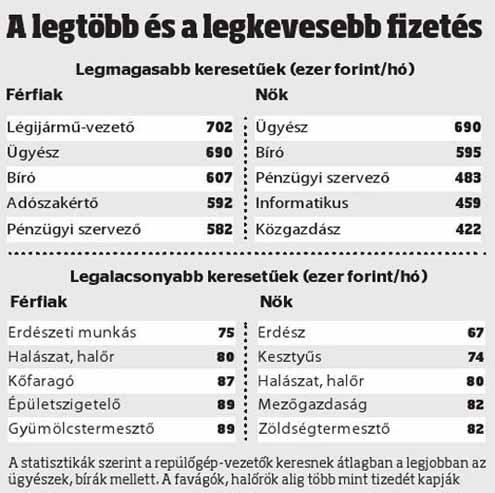 online kereset 50)