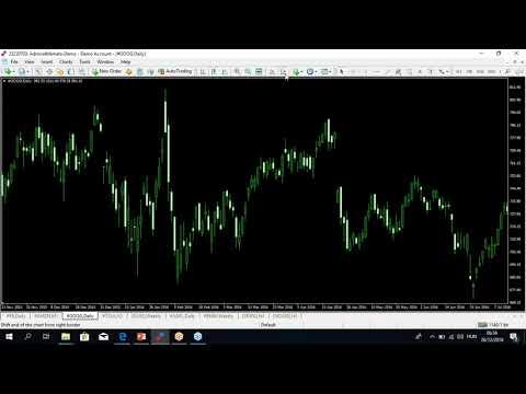részvényszámla bemutató