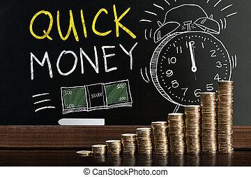 gyors pénz a gyártásra pénzkeresési módszerek az interneten keresztül