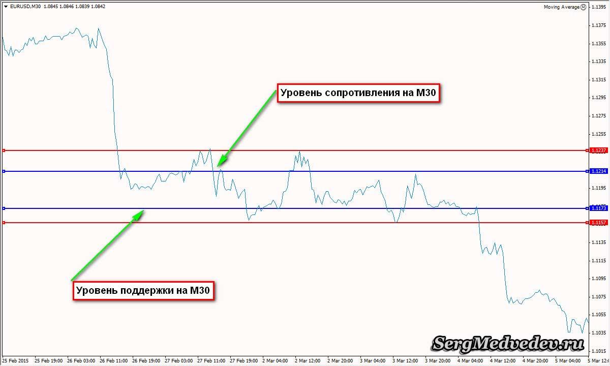 Kereskedés bináris lehetőségek a részvények Ferrari | Áttekintés és technikai elemzés