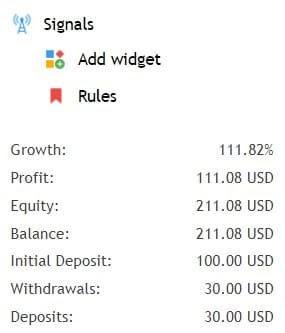 fizetett jelzések a kereskedéshez